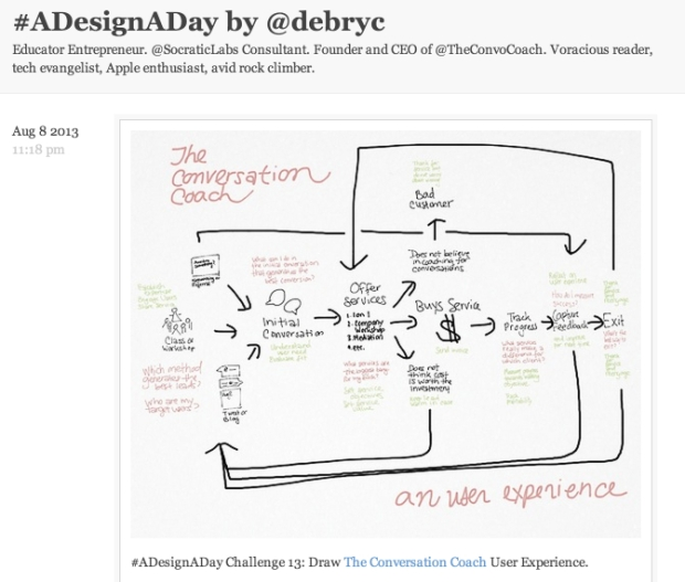 #ADesignADay by @debryc 2013-08-09 00-17-12